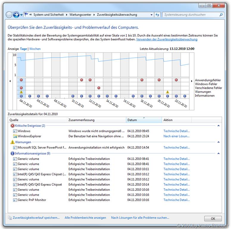 Zuverlässigkeitsverlauf Windows 7