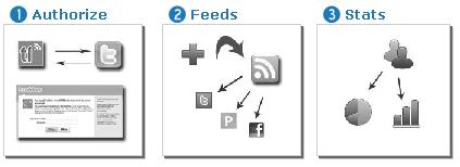 Twitterlive: wie funktionierts ?