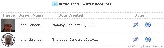 Twitterlive: Eigenschaften zu Twitter Accounts
