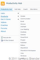 Productivity Hub: Office 2010 Produkte
