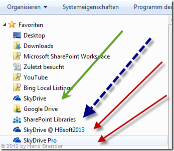 SkyDrrive und SkyDrive Pro im Windows Exploerer