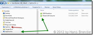 SkyDrive Pro, SharePoint Server 2013, Synchronisation