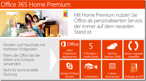 Office 365 Home Premium, Cloud, SkyDrive, Skype