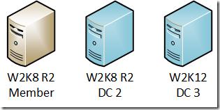 2 DC's und ein Member Server