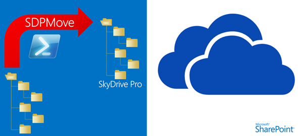 SkyDrive Pro, PowerShell script, checks and moves folder and files