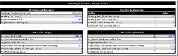OneDrive for Business: Eingabe der Grunddaten