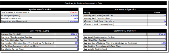 OneDrive for Business: Calculator input sheet