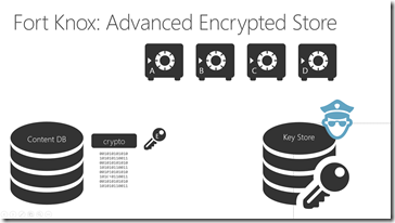 advanced encryption: save the encrpted key in the conmtent database