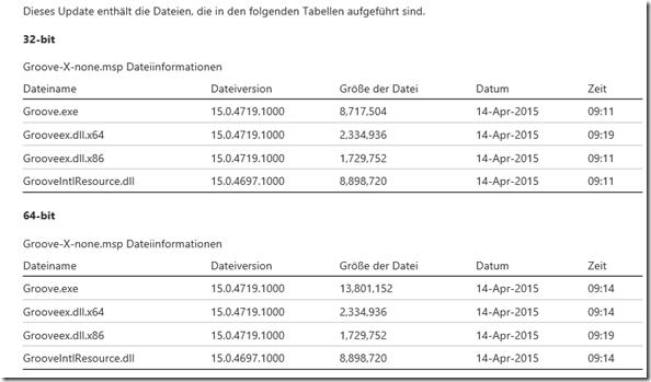 Betroffene Dateien beim Update KB 29865244