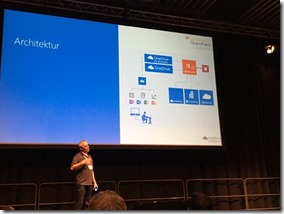 Architektur von OneDrive und OneDrive for Business