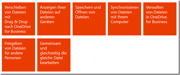 Arbeiten mit OneDrive for Business, Schulung