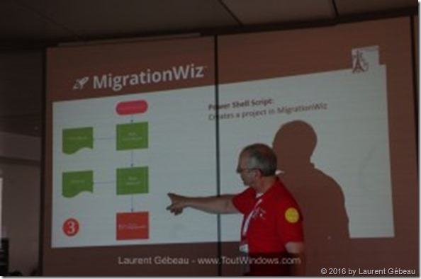 Migration FS2ODFB