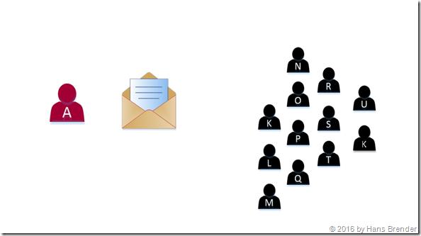Produktivität steigern: diese Mitarbeiter erhalten keine E-Mail