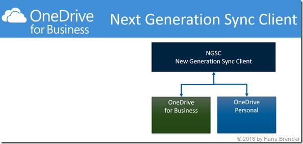 Next Generation Sync Client | Registry key vs Admin-Center