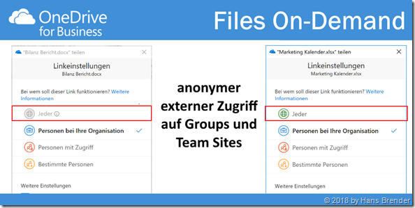 anonymer, externer Zugriff auf Groups and Teamsites