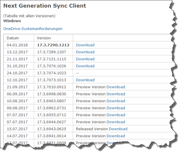 alle Versionen des Next Generation Sync Client