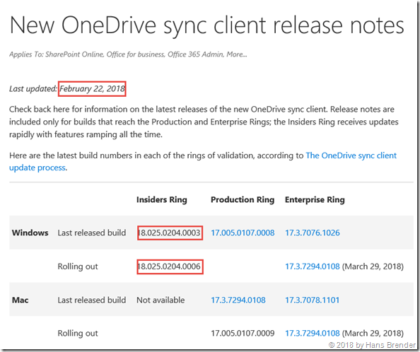 Nee Onderive sync client release notes