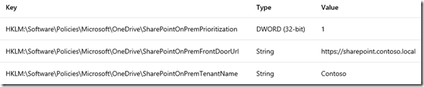 Registry Keys, if you want to sync with SharePoint Server 2019