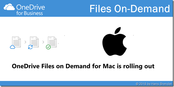 OneDrive Files on Demand for Mac is rolling out