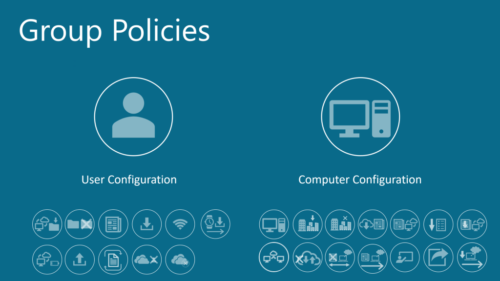 OneDrive: New Group Policies and definitions 19 002