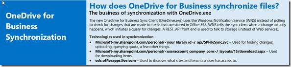ODFB Sync Diagram Header