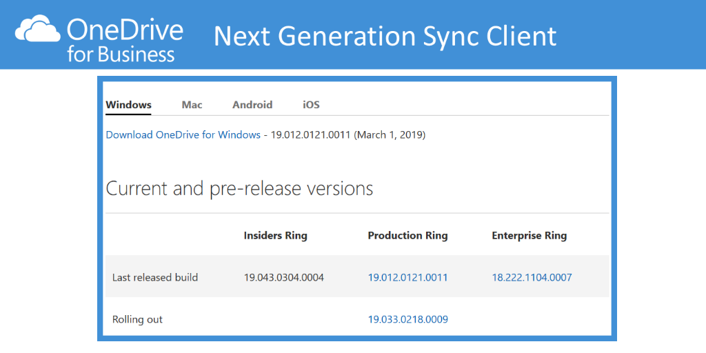 OneDrive | Install the sync client per machine (Preview