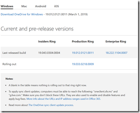 OneDrive Released Notes new Version