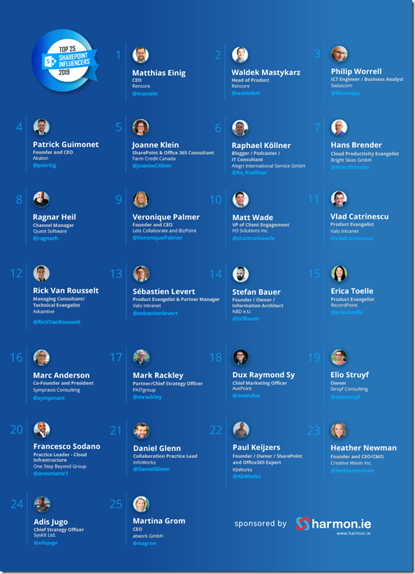 SharePoint Top25 Influencers 2019