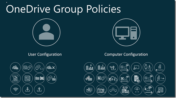 OneDrive Group Policies