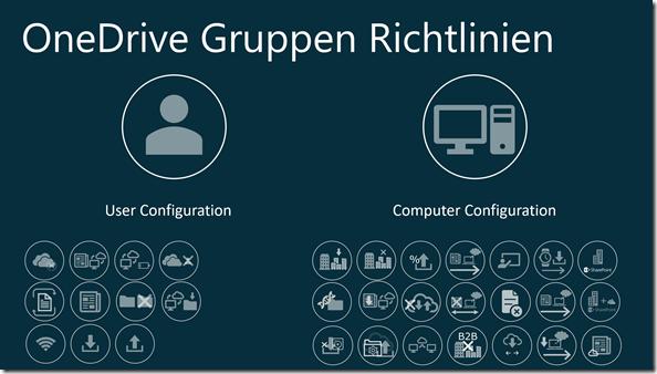 Gruppenrichtlinien für OnDrive