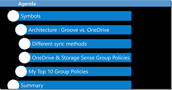 Video and Slides: OneDrive Group Policies – not only for the entrprise