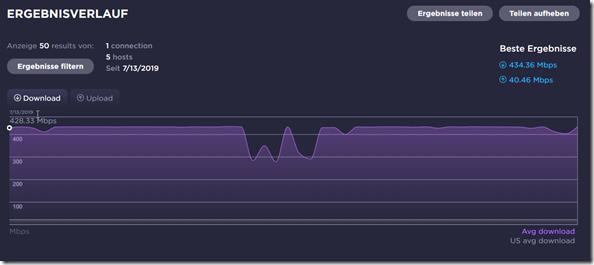 Speedtest.net 15.12.19