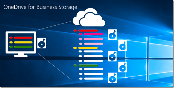 OneDrive for Business: Storage
