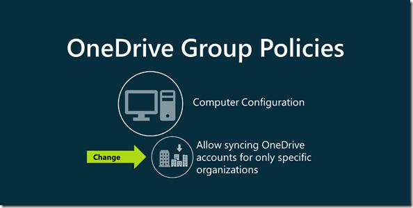 Gruppenrichtlinie Änderung: Synchronisierung von OneDrive-Konten nur für bestimmte Organisationen zulassen