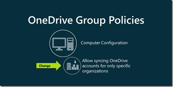 GPO change: Allow syncing OneDrive accounts for only specific organizations