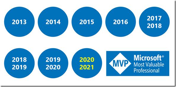 Hans Brender MVP 2020-2021