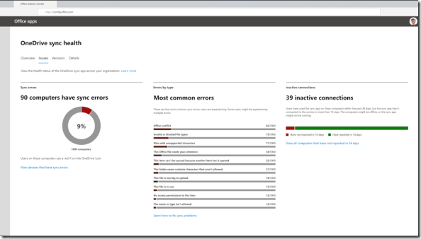 OneDrive: Synch Admin Report  - Issues