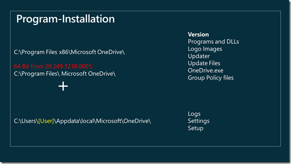 OneDrive 64 bit installation in the program directory