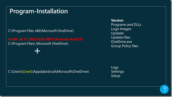 Device-Installation OneDrive.exe