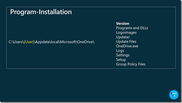 Benutzer-Installation OneDrive.exe