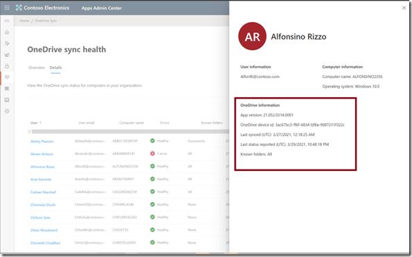OneDrive Admin Sync Report