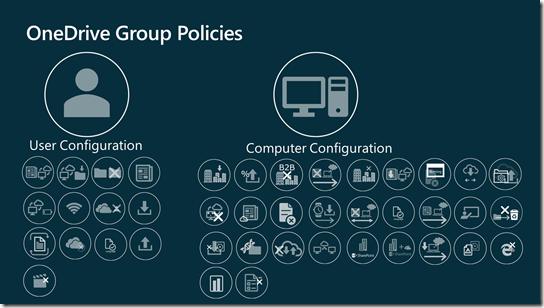 alle OneDrive Gruppenrichtlinien